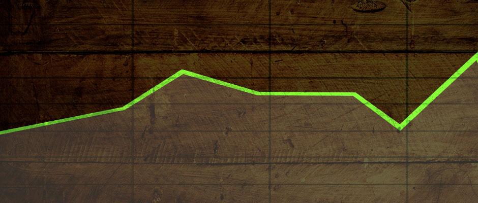 Var såldes det mest rom 2012?